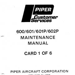 Piper Aerostar Manual